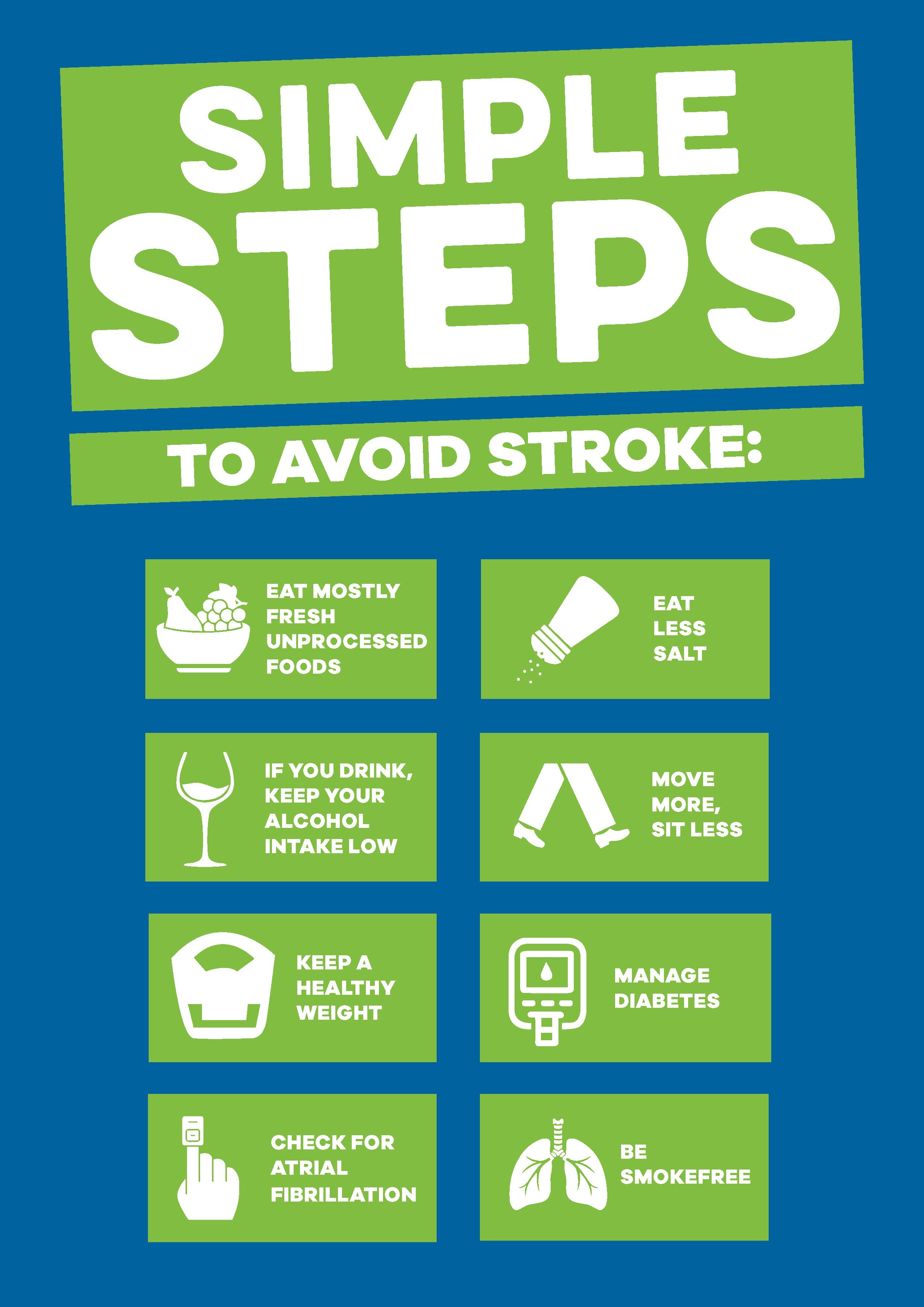Blood Pressure   Stroke Foundation NZ